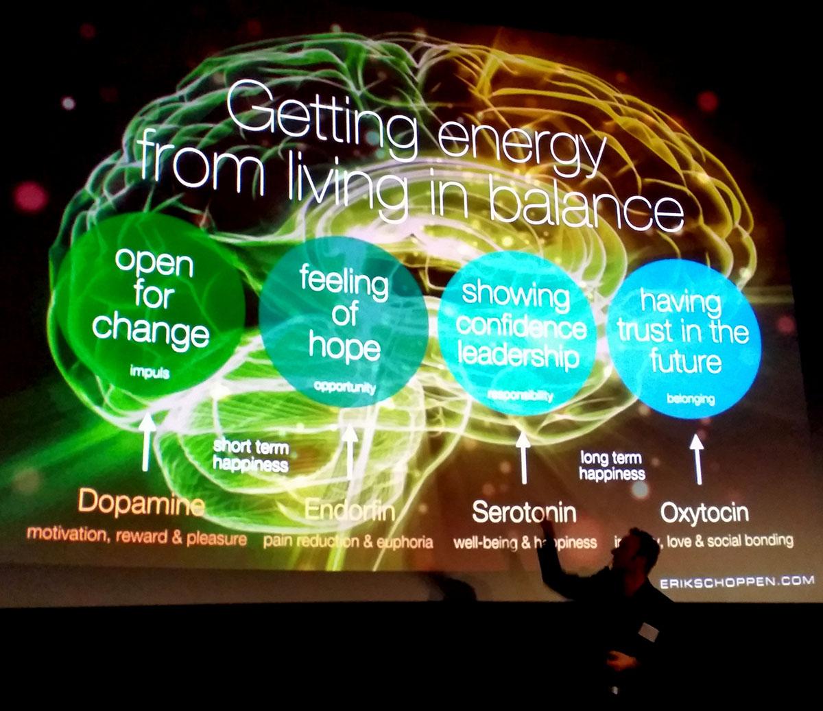 EDST15 - Happy Energy Movement - Duurzaam denken